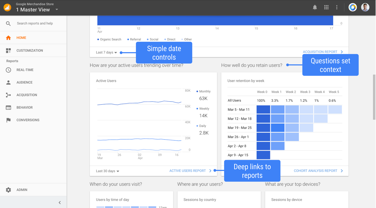 Google Analytics Updates: The New Home
