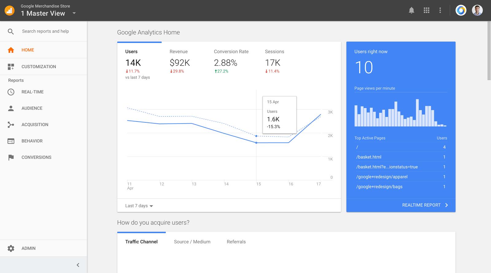 Google Analytics Updates: The New Home