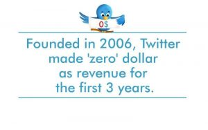Check Amazing Twitter Facts