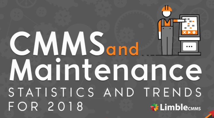 CMMS and maintenance